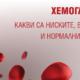 hemoglobin-kakvi-sa-nivata